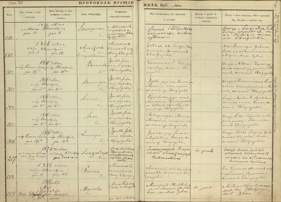 Record of baptism of Aleksandar Obrenović, Registry book of the Cathedral Church of St. Michael the Archangel, Belgrade, 1876, IAB, ZCMK.
