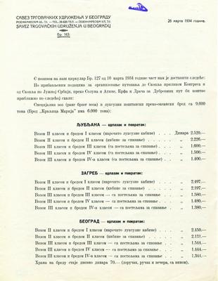 Програм путовања Савеза трговачких удружења у Београду 1934, ИАБ, ТКБ.