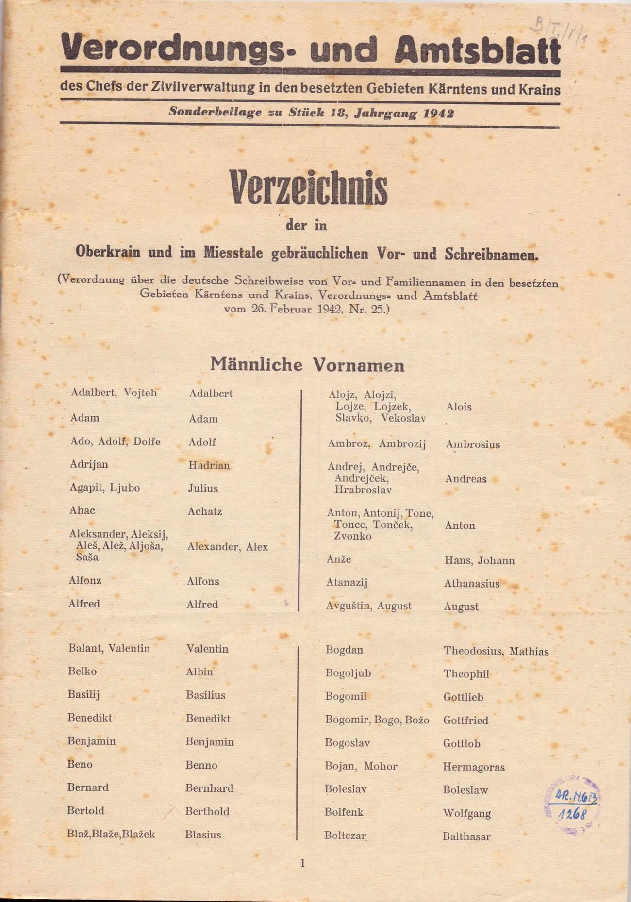 Not only place names, but also personal names were Germanised. The German invaders did so with the help of a handbook. SI ZAL ŠKL, 0268, 41, B-I-1-1.